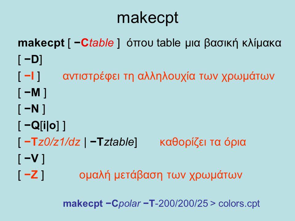 makecpt makecpt [ −Ctable ] όπου table μια βασική κλίμακα [ −D]